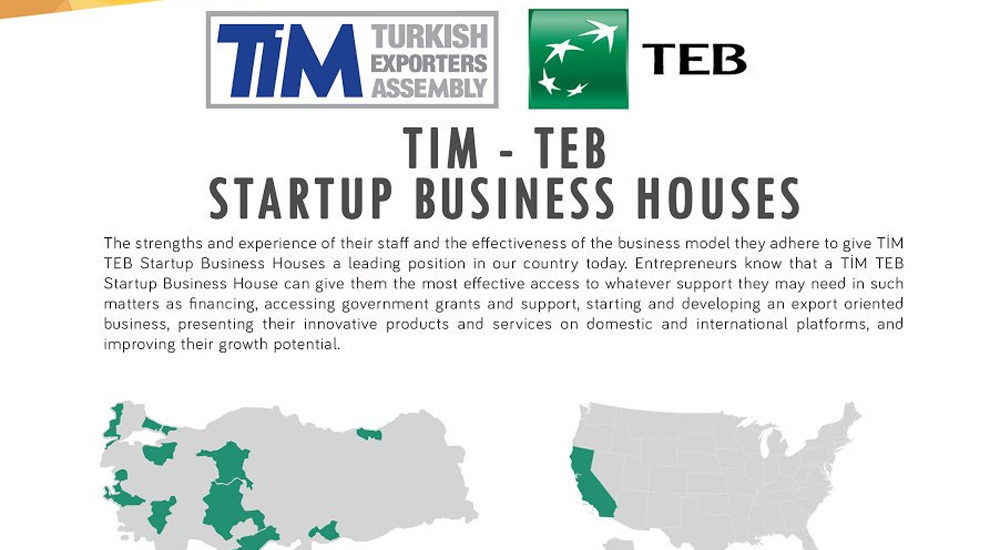 Batunet im Start-Up Programm von TIM-TEB Venture House