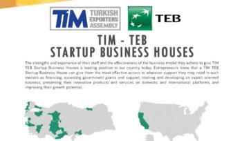 Batunet im Start-Up Programm von TIM-TEB Venture House